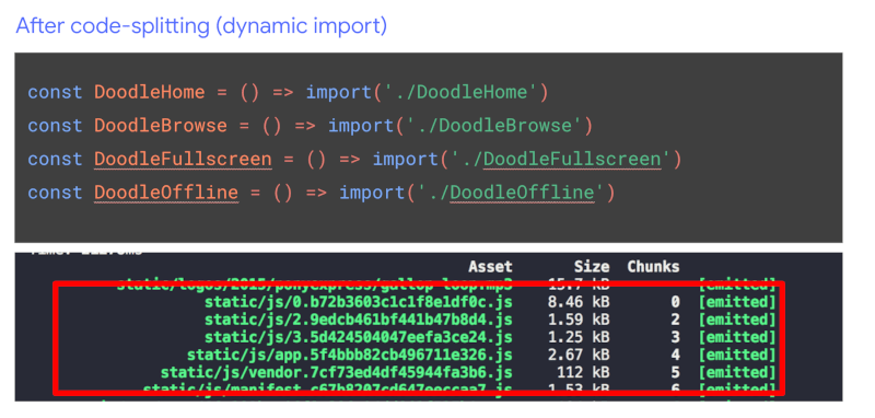 利用dynamic import 进行代码分割示意图