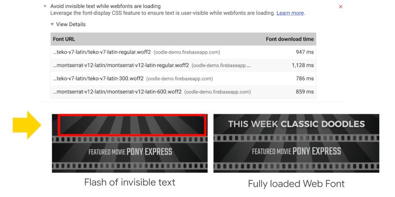 避免加载不可见文本的字体