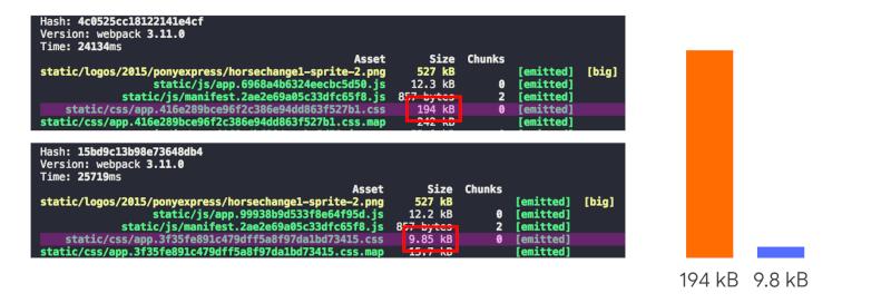 如果我们删除MVC适配器,我们的样式将减少到10KB!