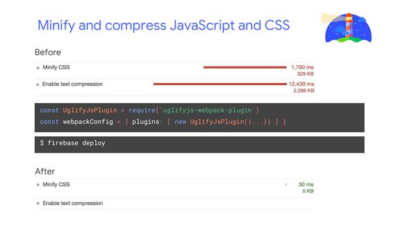 最小化并压缩Javascript 和CSS