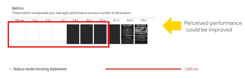 减少阻塞渲染的样式的优化点