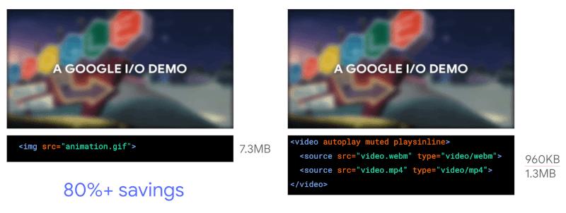 使用视频替换gif格式的动画
